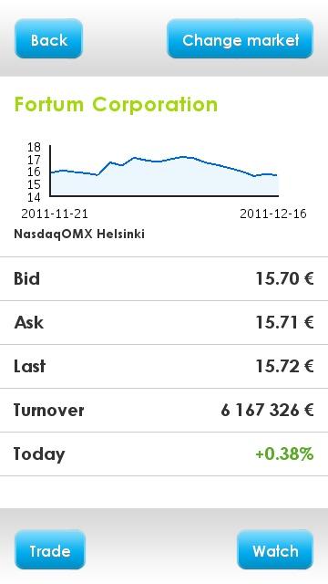 NordnetMobileTrader_Fortum_chart_screen