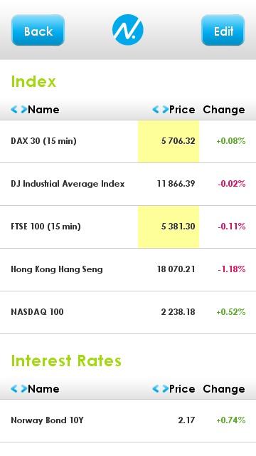 NordnetMobileTrader_index_screen