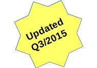Updated Q3/2015 Patch